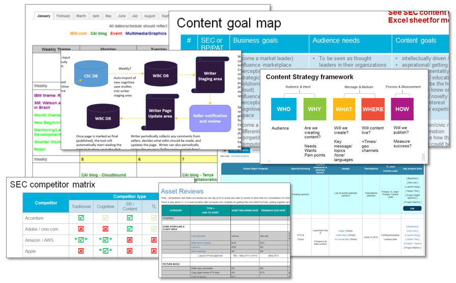Content strategy and planning – Julie Yamamoto